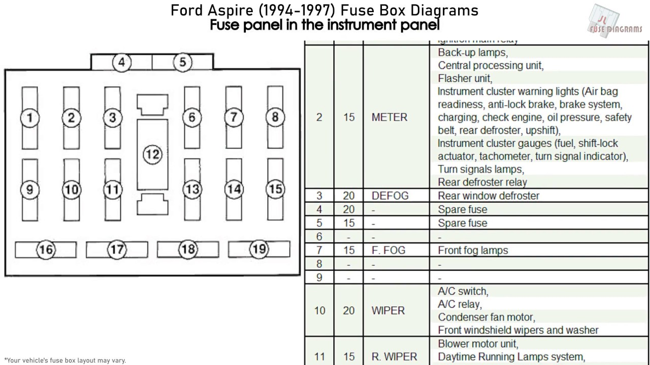 ford aspire fuse box diagram - wiring database rotation ill-torch -  ill-torch.ciaodiscotecaitaliana.it  ill-torch.ciaodiscotecaitaliana.it