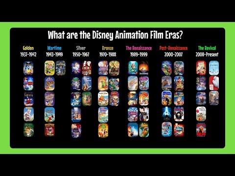 Disney Animation Film Eras Explained