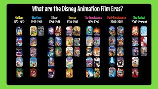Disney Animation Film Eras Explained