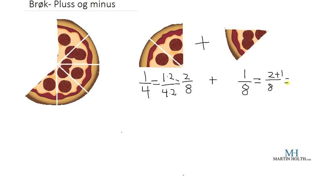 Matematikk 1P - Brøk pluss og minus