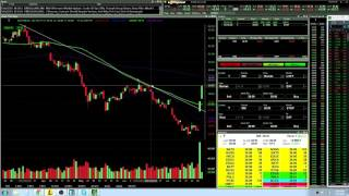 Live Day Trading Vlog Day 66 +5$ 1 Trade