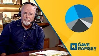 How To Calculate Your Net Worth - Dave Ramsey Rant