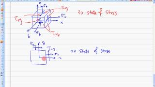 ENGR380 Lecture 2 Review on Stress Analysis