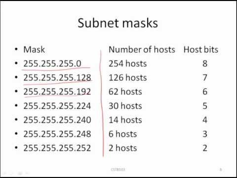 IPv4 - Basic Subnetting - Part 1 of 2