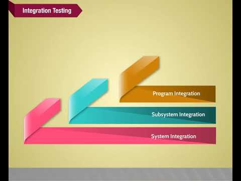 System Testing Part 1 Of System Analysis And Design Youtube
