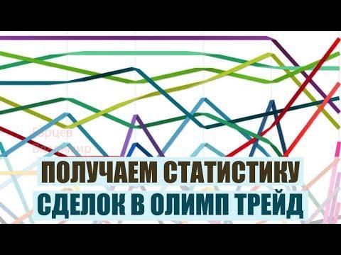 олимп трейд для новичков