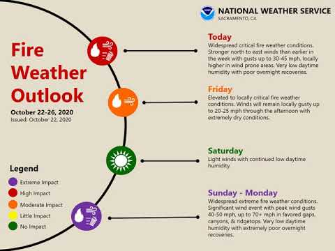 Critical to Extreme Fire Weather Conditions October 22-26
