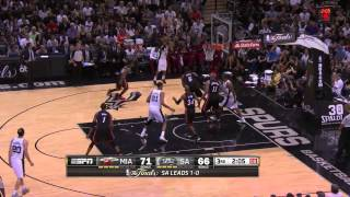Unstoppable-Final 2013-2014 Offense Mix for San Antonio Spurs