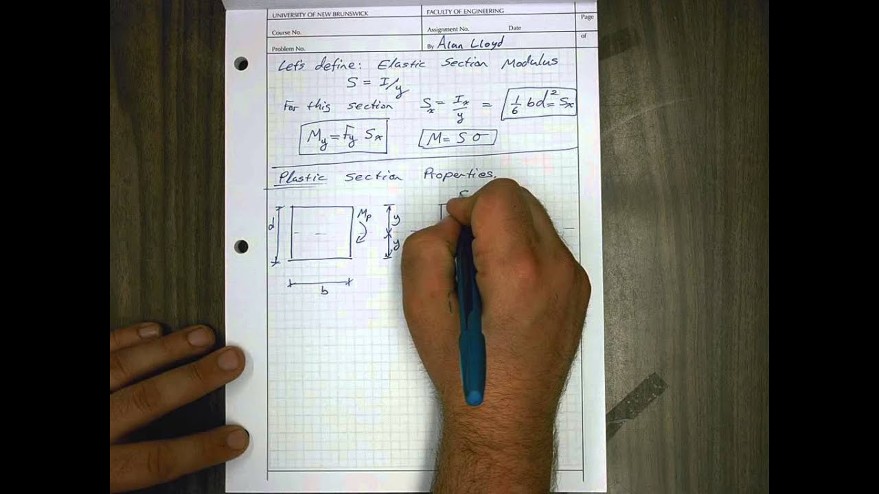 Elastic And Plastic Section Modulus And Moments For A