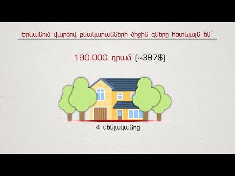 Որքան են կազմում Երևանում վարձով բնակարանների միջին գները