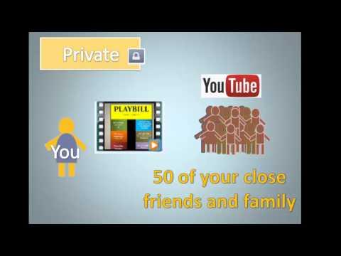 Youtube Settings: Unlisted v Private v Public