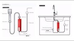 """Ταχυθερμαντήρας. This stuff is """"HOT""""!!! 3000W Mini EU Instant Hot Water Electric  Tankless Heater."""