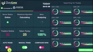 Zero Loss Formula Review - Zero Losses trading software