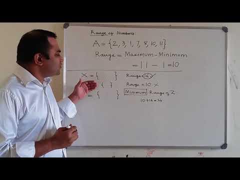 solved problem on minimum value of range of two sets
