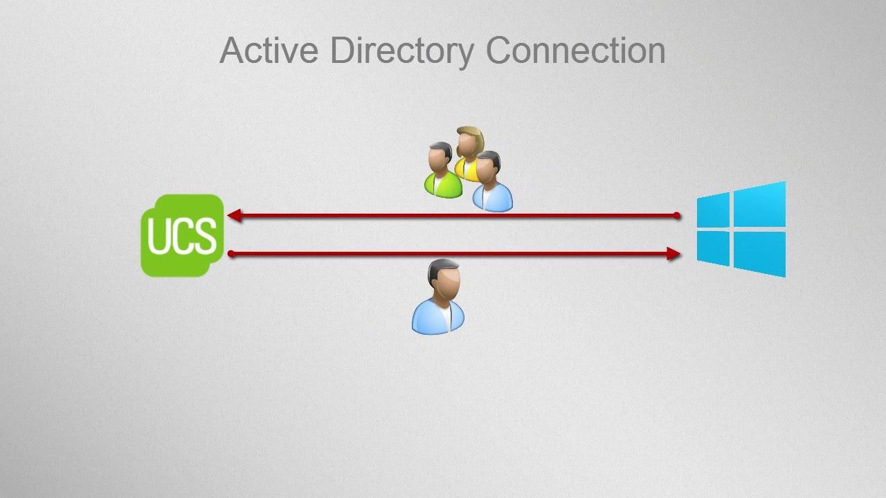 Provide Microsoft Windows Services in UCS with Samba 4