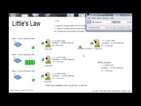 Little's Law Demonstrated - Call Center (Free Simulation)