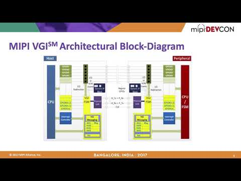 MIPI DevCon 2017 Bangalore: MIPI VGI for Sideband GPIO and Messaging Consolidation on Mobile System