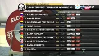 Тяжелая атлетика. Чемпионат Мира. Женщины до 63 кг. 13.11.2014 год.