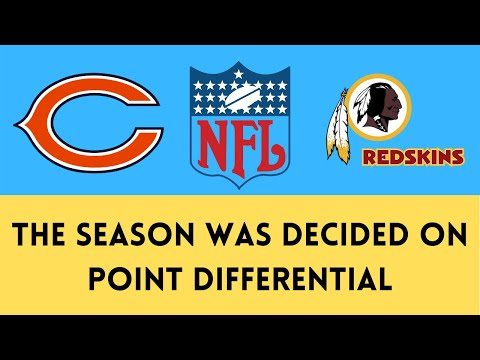 "[OC] [Highlight] Remember the crazy ""we need more points"" scenario from 1999? Turns out, in 1979, the Bears made the playoffs on point differential. Chicago had to make up a differential of 33 on the final week, and somehow did. This is the story of the almost improbable finish to the 1979 season"