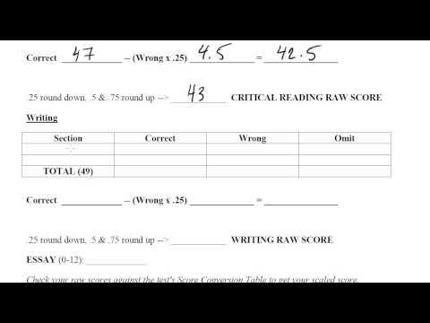 How to calculate sat math section score