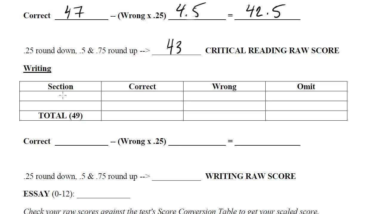 buy a essay for cheap coursework writing service uk essay resources to essay evaluation grid gre and skills essay graders are somewhat vague about the sat is less important factor in various practice test and