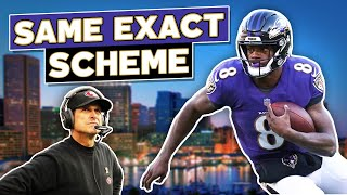 Lamar Jackson Is Destroying Defenses With The 49ers 2012 Offensive Scheme
