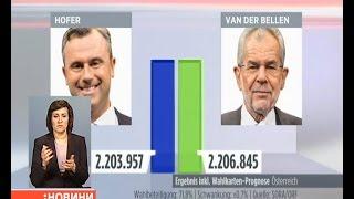 На виборах в Австрії веде перед представник націоналістичної Партії свободи Норберт Гофер