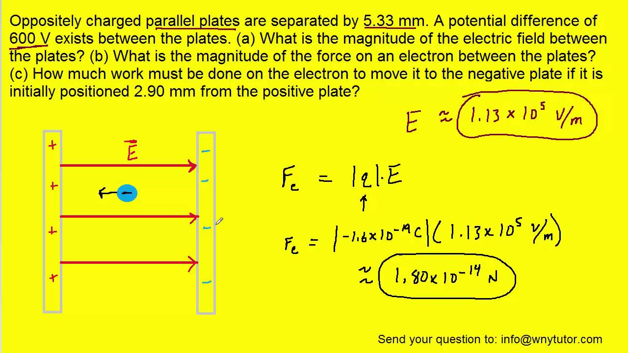 Oppositely charged parallel plates are separated by 5.33 ...