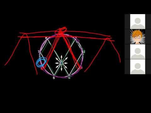 Plasma Fronteer   Toroidal Mathematics 101