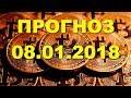 BTC/USD — Биткойн Bitcoin прогноз цены / график цены на 8.01.2018 / 8 января 2018 года
