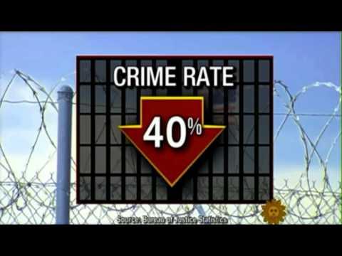 Mass Incarceration - Modern Slavery