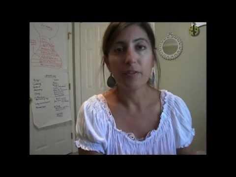 Homeschool Academy-How it Works.mp4