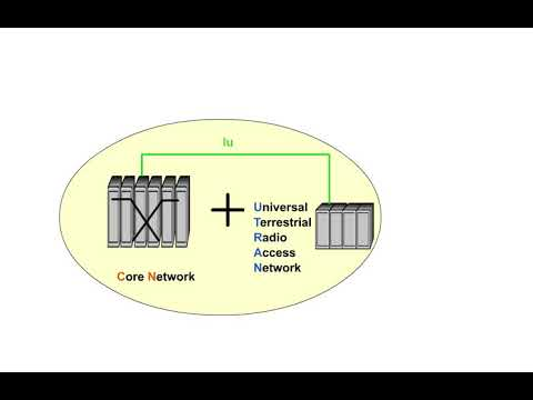 Umts Network Architecture Diagram Single Light Wiring 1 Youtube
