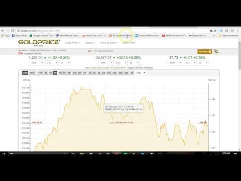Plus500 Live Profitable Trading 08.02.2017