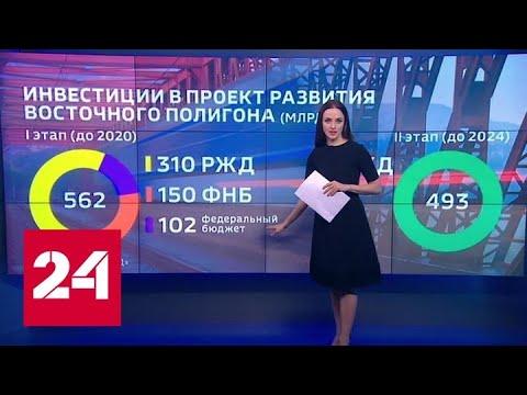 Высокая энергия. Россия может стать крупнейшим экспортером угля в мире - Россия 24
