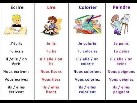 Conjugaison De Quatre Verbes Ecrire Lire Colorier Peindre Youtube