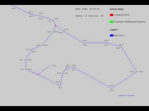 Demand Responsive Transit (DRT) Simulation
