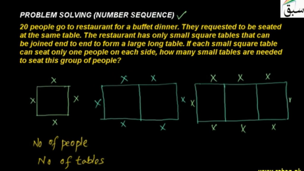 Problem Solving, Arithmetic and Geometric Sequence, General Math