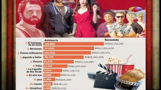 Se filtra lista de recaudación de películas Dominicanas en El 2018