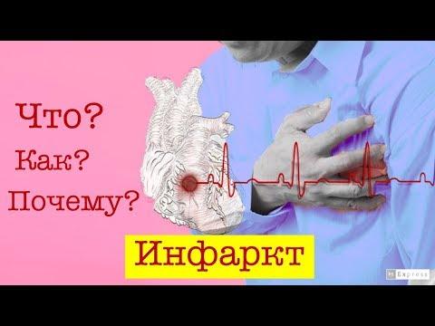 Инфаркт. Болезни сердца. Атеросклероз.