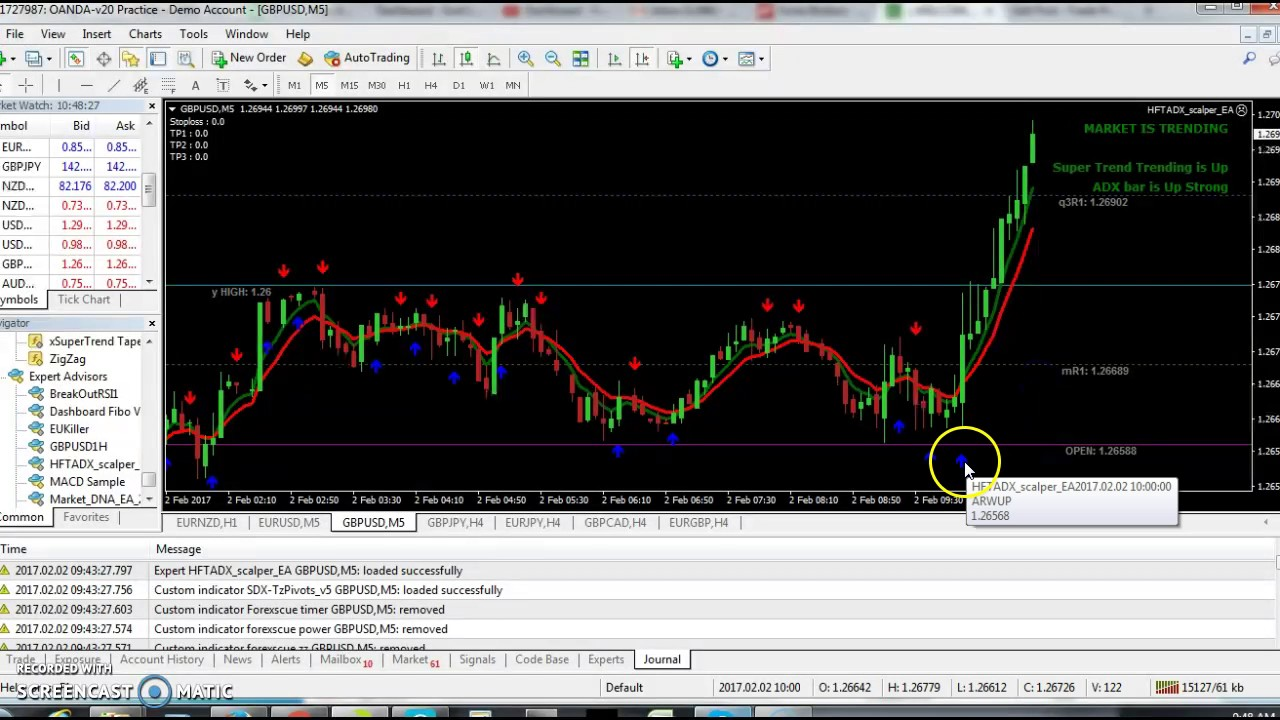 Binary options in singapore