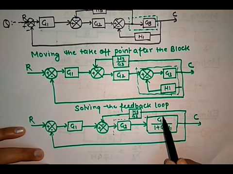 block diagram reduction technique 2 - YouTube | Reduction Of Block Diagrams In Control Systems |  | YouTube