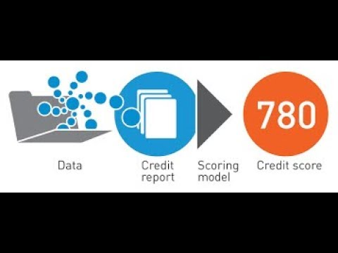Secrets To Credit Scores !!! Real Credit Report Tips Live with a Client!!