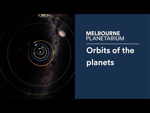 Orbits of the planets