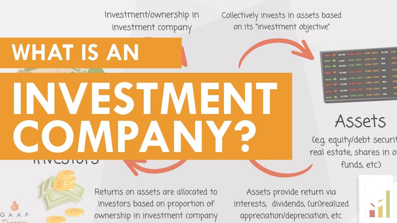 Advicorp investment firms investment management firms by size