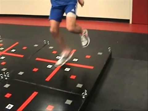 Plyometrics Training Drills - A Full Video Guide