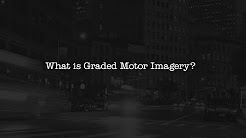 What is Graded Motor Imagery