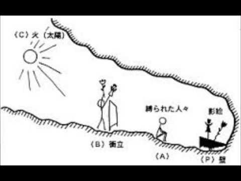 善のかたち (The Form of the Good)