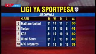 Jedwali: Ligi ya kitaifa ya National Super League