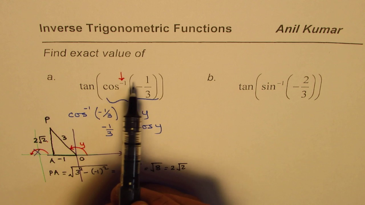 Steps To Calculate Tan Of Inverse Of Negative Trig Ratios
